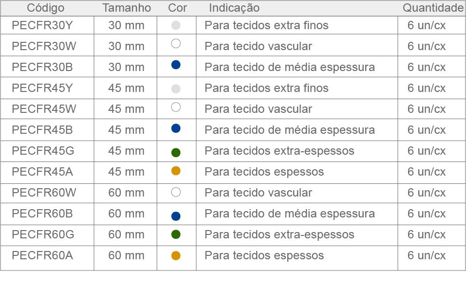 tabela-endoscopico-1